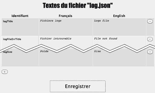 exemple d'une table généré par la class php IziTranslateEdit